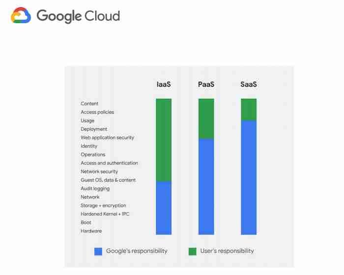 google workspace mākoņpakalpojumi